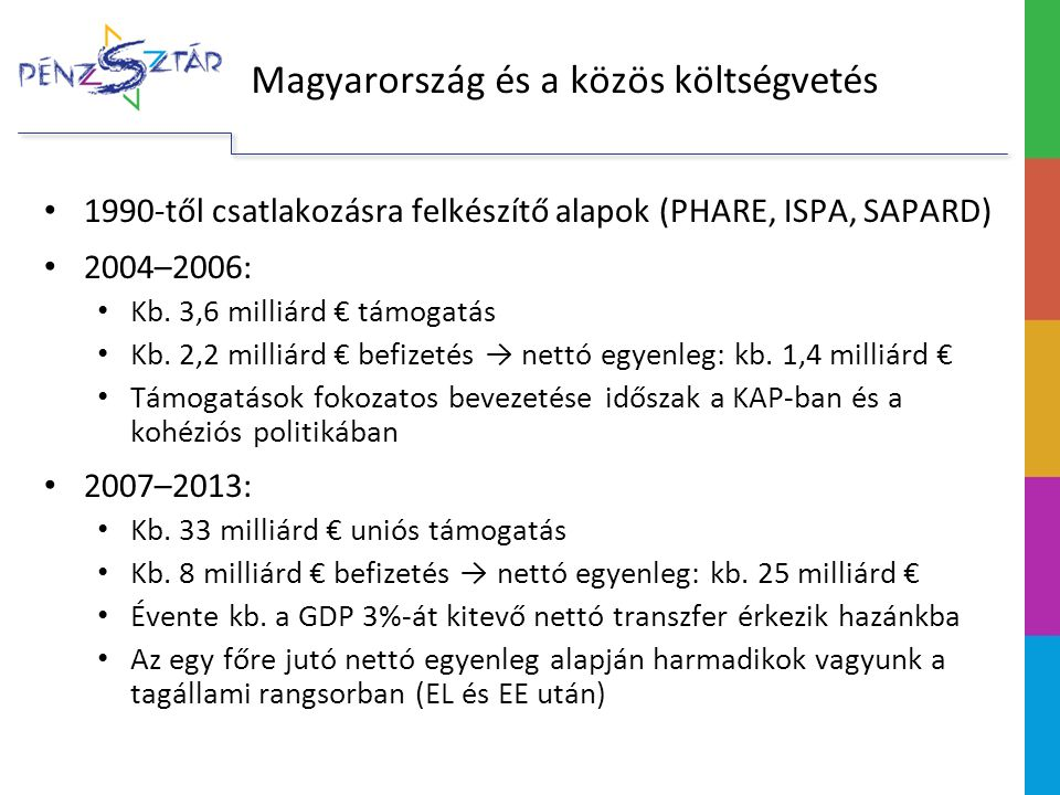 A legnagyobb nettó kedvezmé- nyezettek között vagyunk, ennek okai: Kiterjedt mezőgazdasági szektor → jelentős támogatás a KAP-on keresztül Kohéziós politika: 7 NUTS 2-es régiónkból 6-nak a fejlettségi szintje nem éri el az uniós átlag 75%-át → konvergencia célkitűzés (Közép-Magyarország: phasing-in) 13 Magyarország és a közös költségvetés