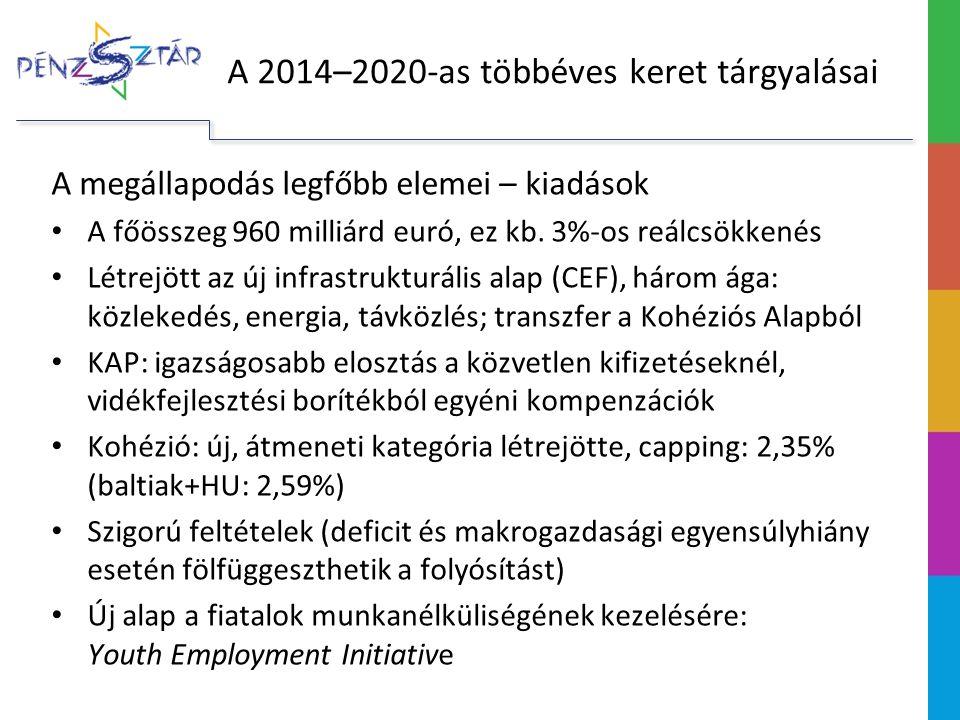 Magyarország a 2014–2020-as időszakban A Bizottság javaslata hátrányos (kb.