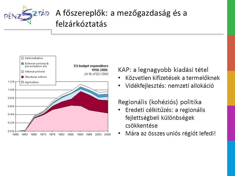 A 2000–2006-os pénzügyi keretterv Ellentmondás: a küszöbön álló keleti bővülés finanszírozási igénye (kohéziós politika, KAP) a nettó befizetők csökkentenék a kiadásokat A költségvetési főösszeg befagyasztása (reálértéken) Bevezetik a felső határt (capping) a kohéziós politikában: a tagállami GDP 4%-a → alacsonyabb támogatási szint, mint a déli bővítésnél.