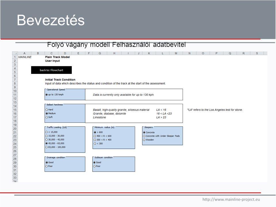 Bevezetés Folyó vágány modell Felhasználói adatbevitel