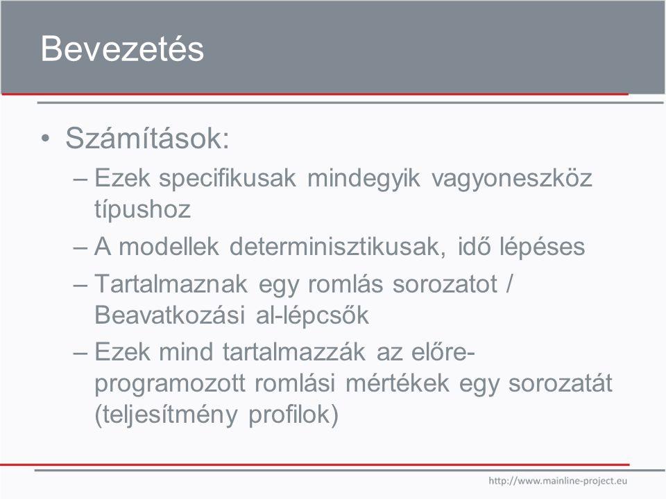 Bevezetés Számítások: –Ezek specifikusak mindegyik vagyoneszköz típushoz –A modellek determinisztikusak, idő lépéses –Tartalmaznak egy romlás sorozatot / Beavatkozási al-lépcsők –Ezek mind tartalmazzák az előre- programozott romlási mértékek egy sorozatát (teljesítmény profilok)
