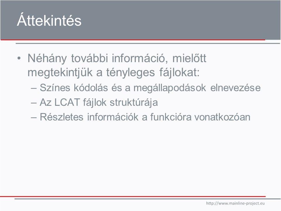 Áttekintés Néhány további információ, mielőtt megtekintjük a tényleges fájlokat: –Színes kódolás és a megállapodások elnevezése –Az LCAT fájlok struktúrája –Részletes információk a funkcióra vonatkozóan