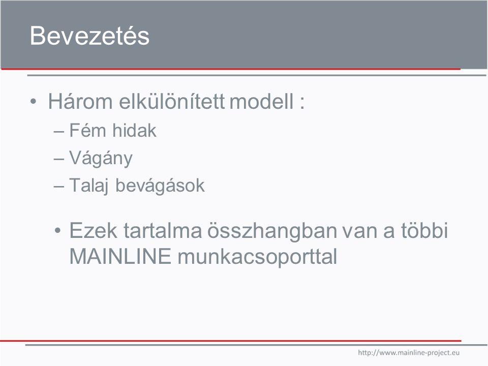 Bevezetés Három elkülönített modell : –Fém hidak –Vágány –Talaj bevágások Ezek tartalma összhangban van a többi MAINLINE munkacsoporttal