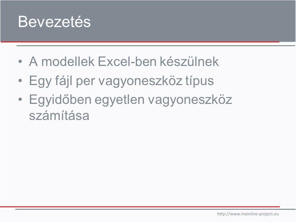 Bevezetés A modellek Excel-ben készülnek Egy fájl per vagyoneszköz típus Egyidőben egyetlen vagyoneszköz számítása