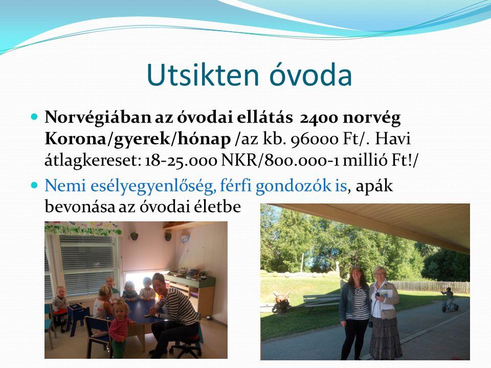 Utsikten óvoda Norvégiában az óvodai ellátás 2400 norvég Korona/gyerek/hónap /az kb. 96000 Ft/. Havi átlagkereset: 18-25.000 NKR/800.000-1 millió Ft!/