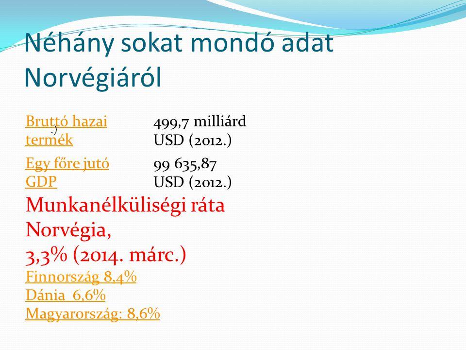 Néhány sokat mondó adat Norvégiáról Bruttó hazai termék 499,7 milliárd USD  (2012.) Egy főre jutó GDP 99 635,87 USD  (2012.).) Munkanélküliségi ráta