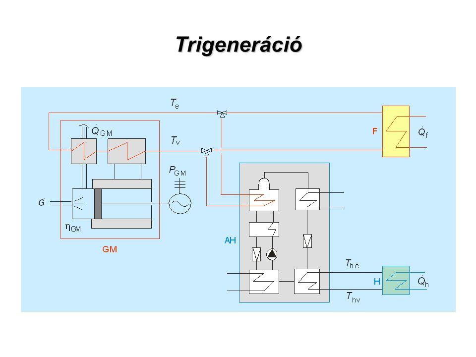 Trigeneráció