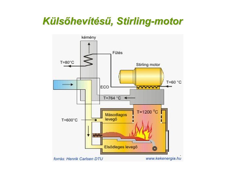 Külsőhevítésű, Stirling-motor