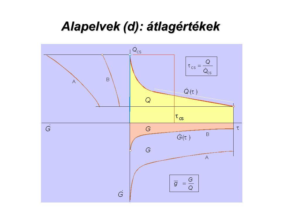 Alapelvek (d): átlagértékek