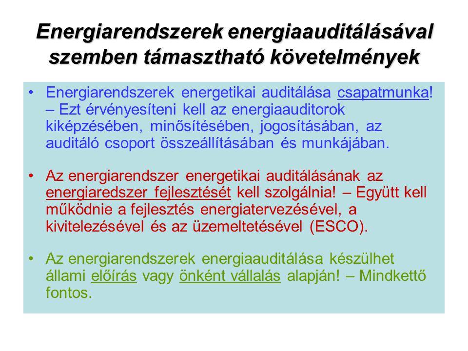 Energiarendszerek energiaauditálásával szemben támasztható követelmények Energiarendszerek energetikai auditálása csapatmunka! – Ezt érvényesíteni kel