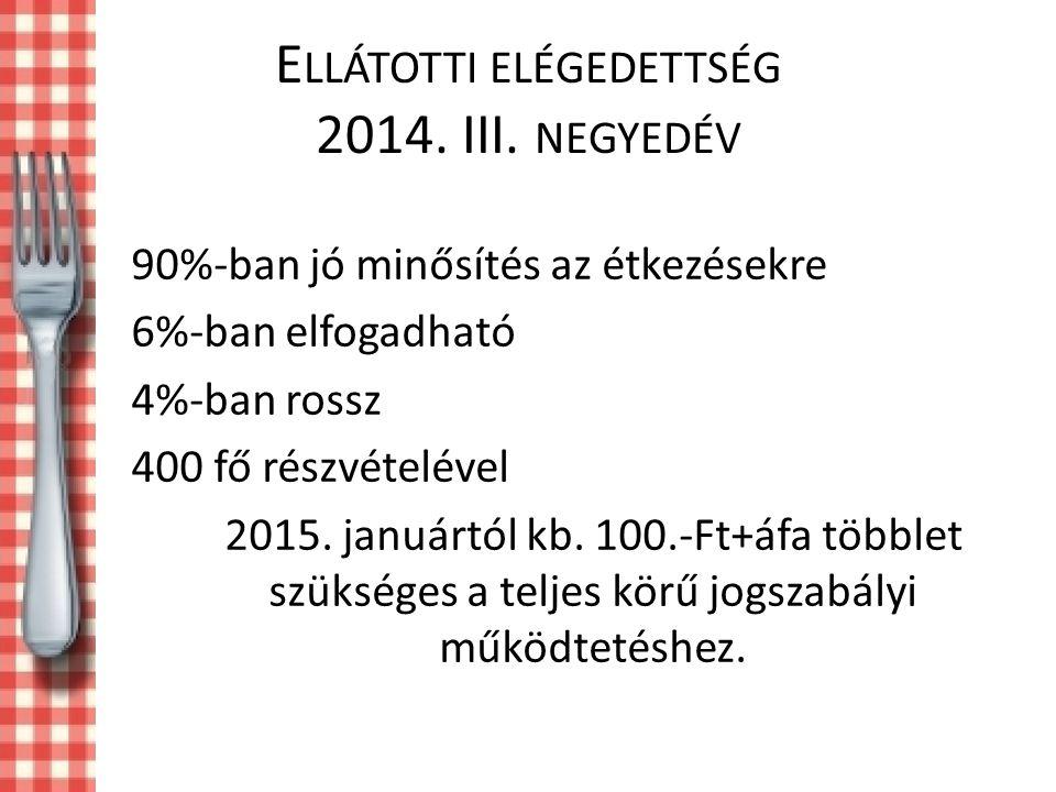 E LLÁTOTTI ELÉGEDETTSÉG 2014.III.