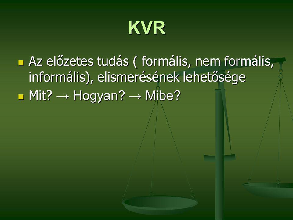 KVR Az előzetes tudás ( formális, nem formális, informális), elismerésének lehetősége Az előzetes tudás ( formális, nem formális, informális), elismerésének lehetősége Mit.