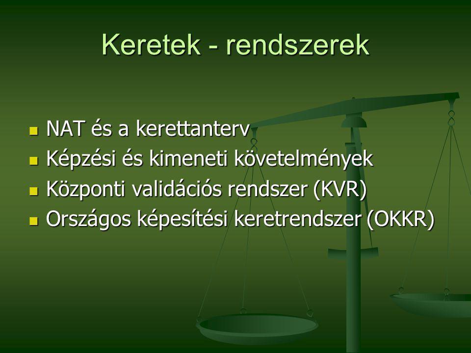 Keretek - rendszerek NAT és a kerettanterv NAT és a kerettanterv Képzési és kimeneti követelmények Képzési és kimeneti követelmények Központi validációs rendszer (KVR) Központi validációs rendszer (KVR) Országos képesítési keretrendszer (OKKR) Országos képesítési keretrendszer (OKKR)