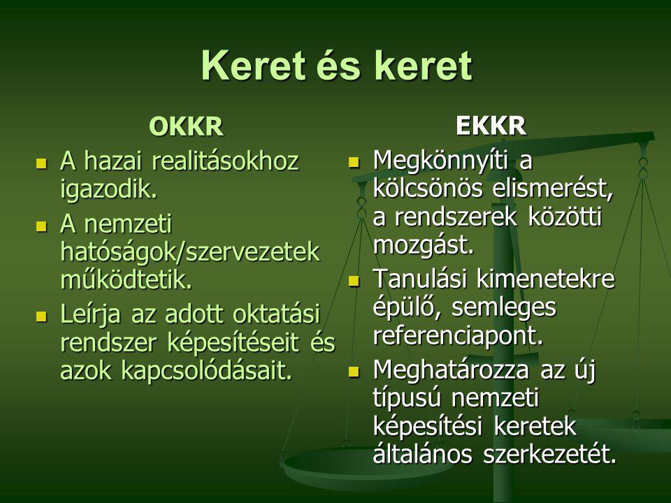 Keret és keret OKKR A hazai realitásokhoz igazodik.