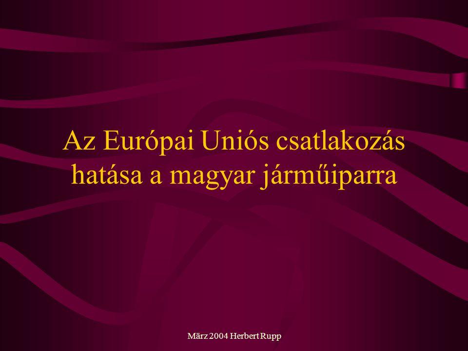 März 2004 Herbert Rupp Az Európai Uniós csatlakozás hatása a magyar járműiparra