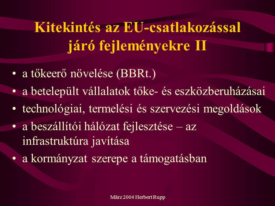 März 2004 Herbert Rupp Kitekintés az EU-csatlakozással járó fejleményekre I az EU mint piac és kihívás technológia bérért integrációs folyamat magasabb hozzáadott érték bérköltség és a munkaerő képzettsége