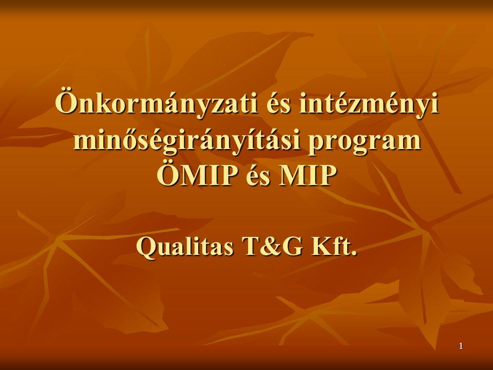 32 Az intézményi minőségirányítási program (IMIP) tartalma Az intézményi minőségirányítási program elemei: 1.