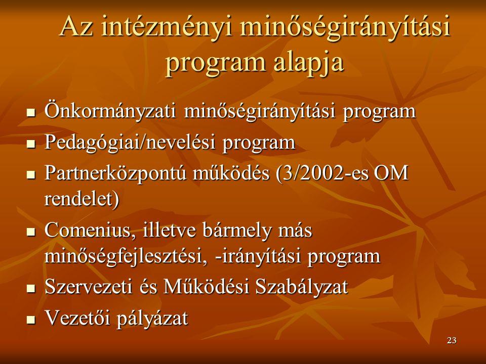 23 Az intézményi minőségirányítási program alapja Önkormányzati minőségirányítási program Önkormányzati minőségirányítási program Pedagógiai/nevelési