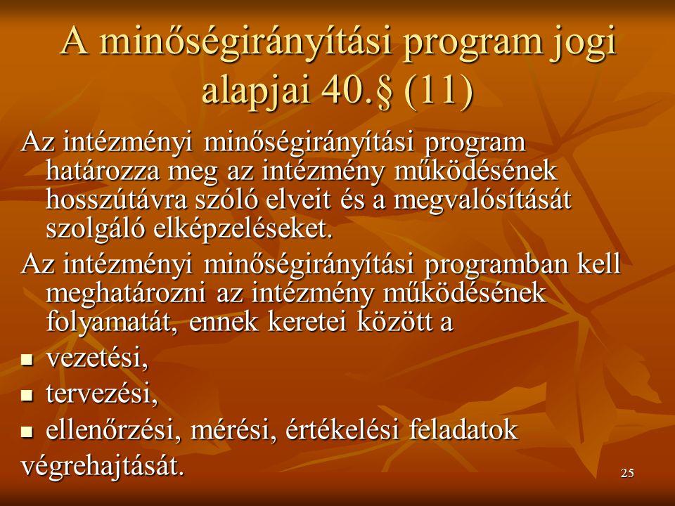 25 A minőségirányítási program jogi alapjai 40.§ (11) Az intézményi minőségirányítási program határozza meg az intézmény működésének hosszútávra szóló