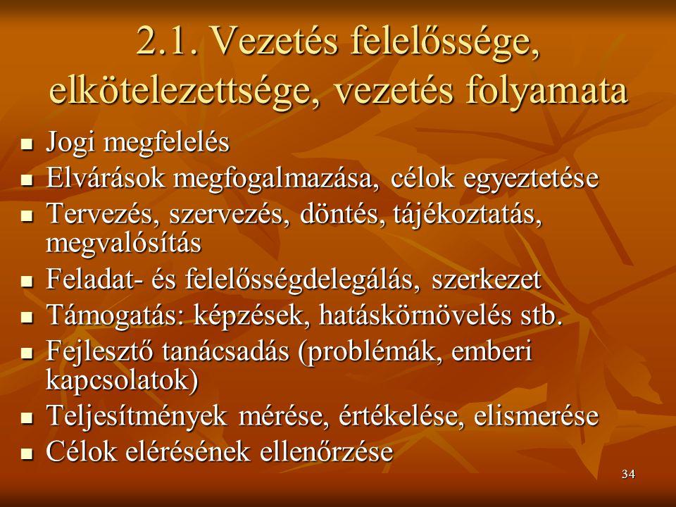34 2.1. Vezetés felelőssége, elkötelezettsége, vezetés folyamata Jogi megfelelés Jogi megfelelés Elvárások megfogalmazása, célok egyeztetése Elvárások