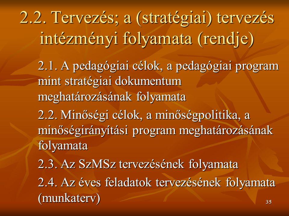 35 2.2. Tervezés; a (stratégiai) tervezés intézményi folyamata (rendje) 2.1. A pedagógiai célok, a pedagógiai program mint stratégiai dokumentum megha