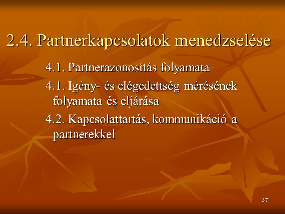 37 2.4. Partnerkapcsolatok menedzselése 4.1. Partnerazonosítás folyamata 4.1. Igény- és elégedettség mérésének folyamata és eljárása 4.2. Kapcsolattar