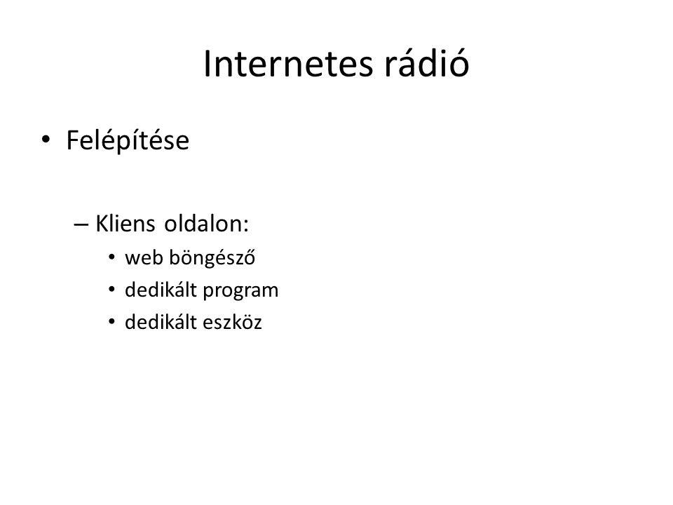Internetes rádió Felépítése – Kliens oldalon: web böngésző dedikált program dedikált eszköz
