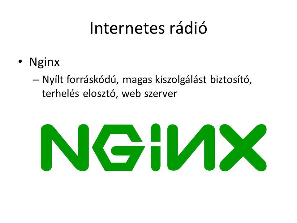 Internetes rádió Nginx – Nyílt forráskódú, magas kiszolgálást biztosító, terhelés elosztó, web szerver