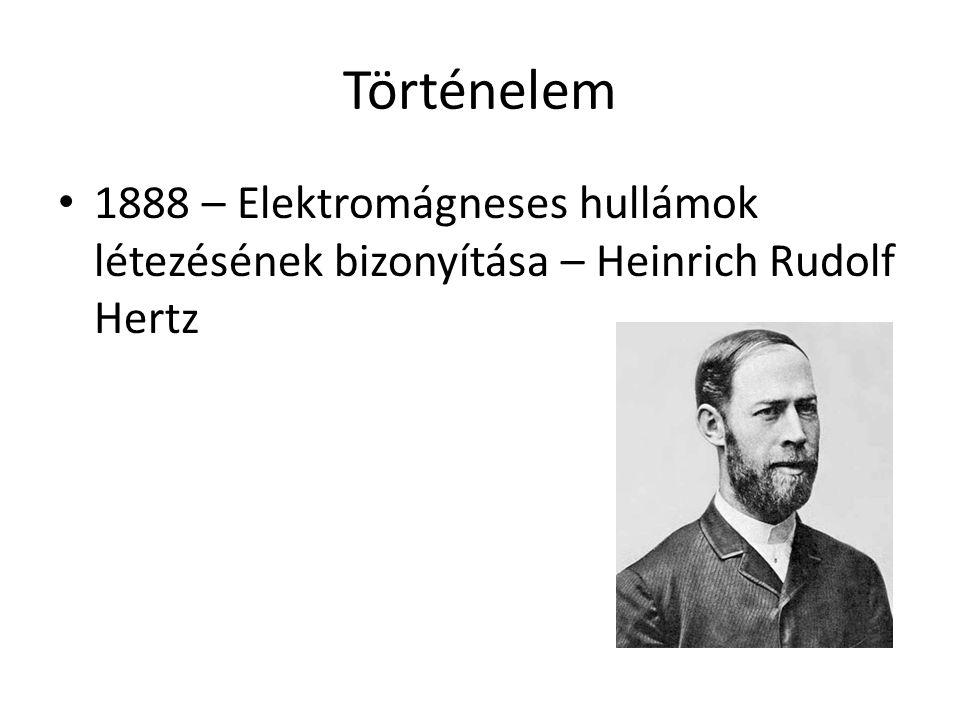 Történelem 1888 – Elektromágneses hullámok létezésének bizonyítása – Heinrich Rudolf Hertz