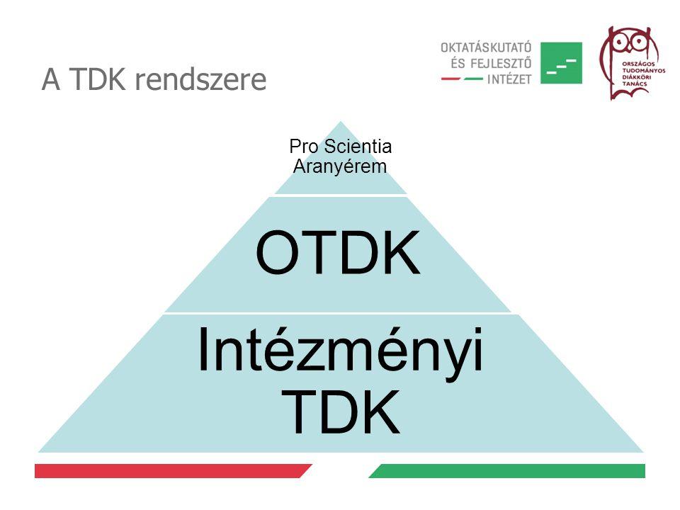 A TDK rendszere Pro Scientia Aranyérem OTDK Intézményi TDK