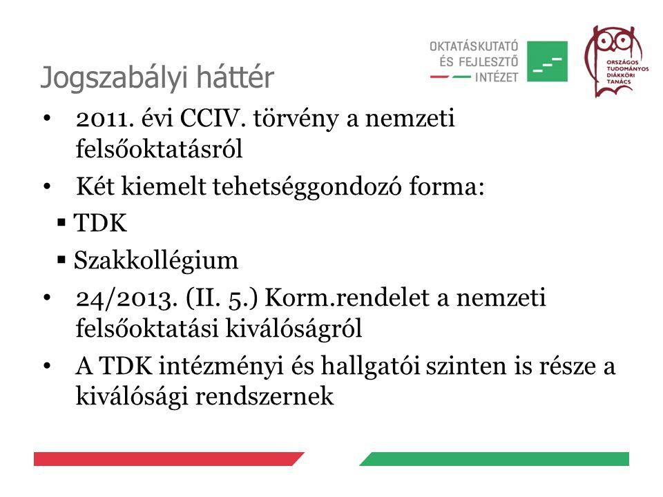 Jogszabályi háttér 2011. évi CCIV. törvény a nemzeti felsőoktatásról Két kiemelt tehetséggondozó forma:  TDK  Szakkollégium 24/2013. (II. 5.) Korm.r