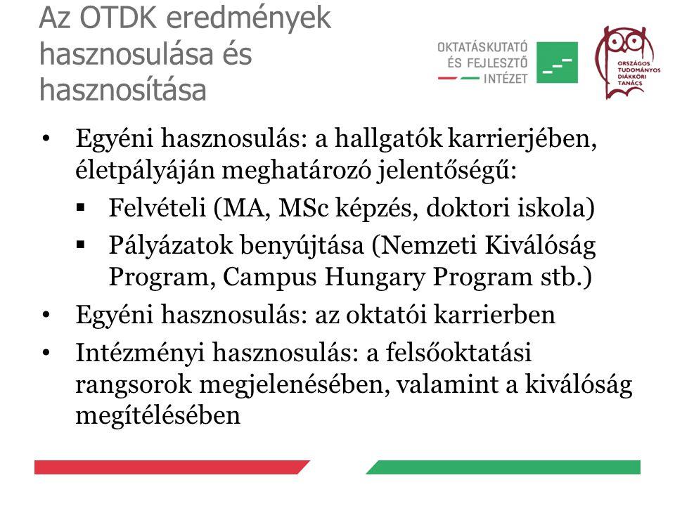 Dilemmák XXVII.OTDK (2005), bemutatott pályamunkák száma: 3143 XXXI.