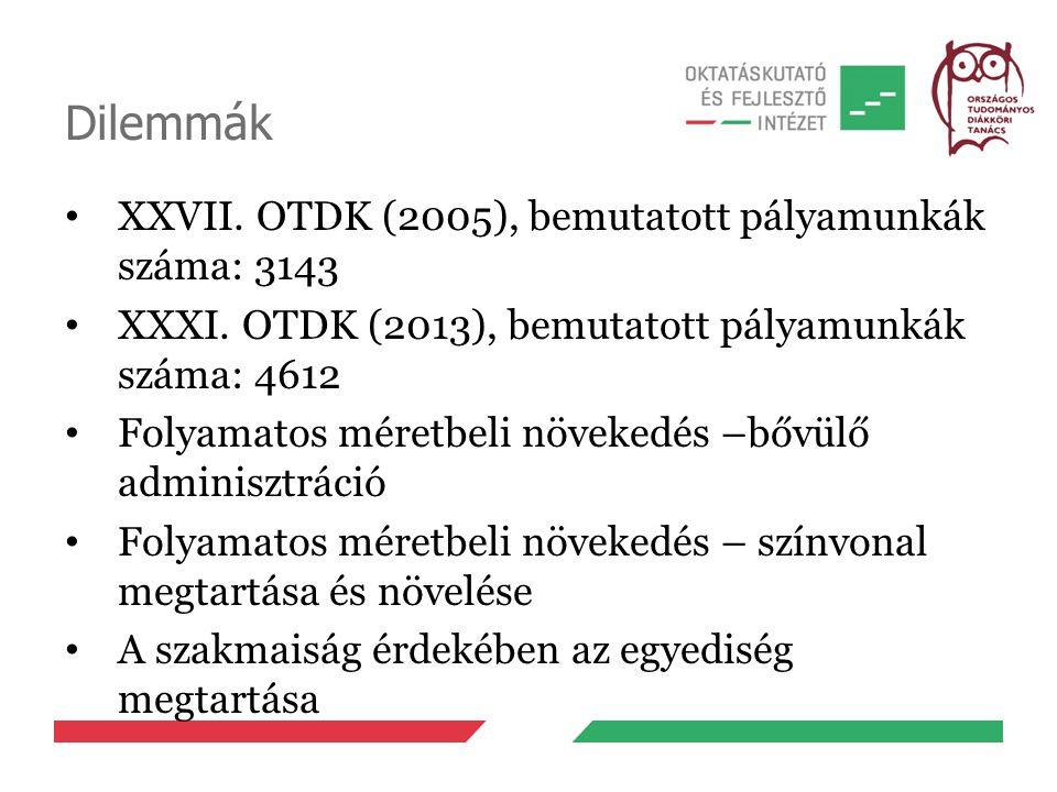 OTDK – megoldások Szakmai bizottságok szerepe a folytonosság biztosításában és a szakmai szempontok érvényesítésében, valamint az intézményi szűrő szerep erősítésében Új informatikai rendszer kiépítése (2010-től) Első lépésként a nevezés egységes rendszerben kezelése (XXX.