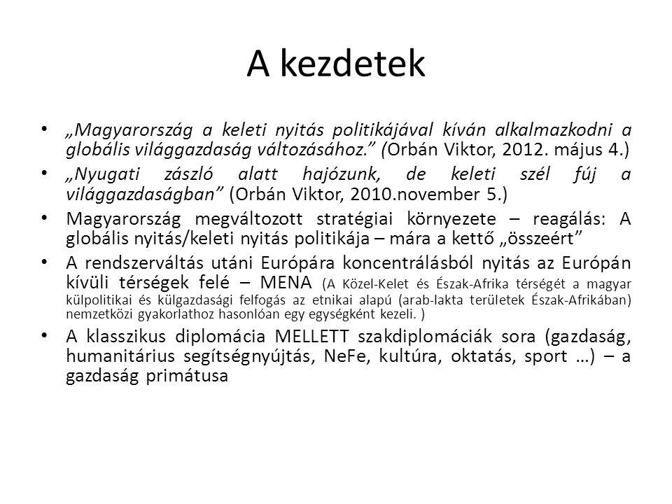 """A kezdetek """"Magyarország a keleti nyitás politikájával kíván alkalmazkodni a globális világgazdaság változásához. (Orbán Viktor, 2012."""