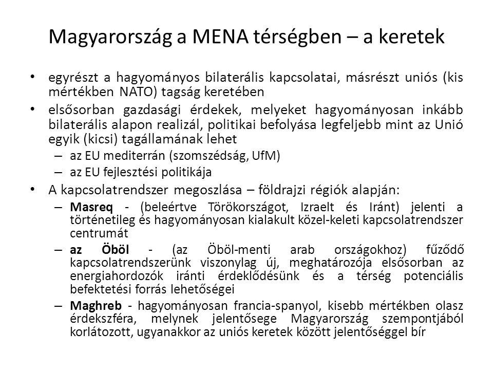 Magyarország a MENA térségben – a keretek egyrészt a hagyományos bilaterális kapcsolatai, másrészt uniós (kis mértékben NATO) tagság keretében elsősorban gazdasági érdekek, melyeket hagyományosan inkább bilaterális alapon realizál, politikai befolyása legfeljebb mint az Unió egyik (kicsi) tagállamának lehet – az EU mediterrán (szomszédság, UfM) – az EU fejlesztési politikája A kapcsolatrendszer megoszlása – földrajzi régiók alapján: – Masreq - (beleértve Törökországot, Izraelt és Iránt) jelenti a történetileg és hagyományosan kialakult közel-keleti kapcsolatrendszer centrumát – az Öböl - (az Öböl-menti arab országokhoz) fűződő kapcsolatrendszerünk viszonylag új, meghatározója elsősorban az energiahordozók iránti érdeklődésünk és a térség potenciális befektetési forrás lehetőségei – Maghreb - hagyományosan francia-spanyol, kisebb mértékben olasz érdekszféra, melynek jelentősege Magyarország szempontjából korlátozott, ugyanakkor az uniós keretek között jelentőséggel bír
