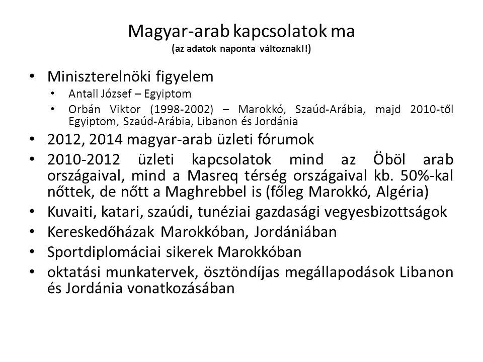 Magyar-arab kapcsolatok ma (az adatok naponta változnak!!) Miniszterelnöki figyelem Antall József – Egyiptom Orbán Viktor (1998-2002) – Marokkó, Szaúd-Arábia, majd 2010-től Egyiptom, Szaúd-Arábia, Libanon és Jordánia 2012, 2014 magyar-arab üzleti fórumok 2010-2012 üzleti kapcsolatok mind az Öböl arab országaival, mind a Masreq térség országaival kb.