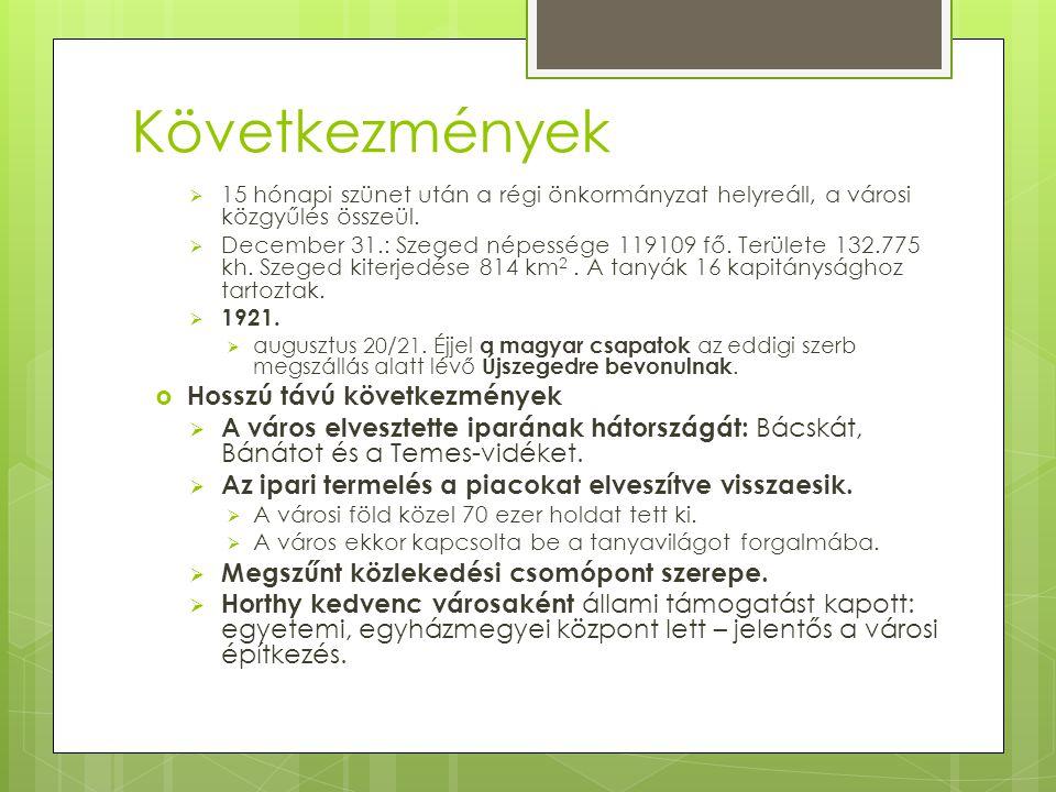 Következmények  15 hónapi szünet után a régi önkormányzat helyreáll, a városi közgyűlés összeül.  December 31.: Szeged népessége 119109 fő. Területe