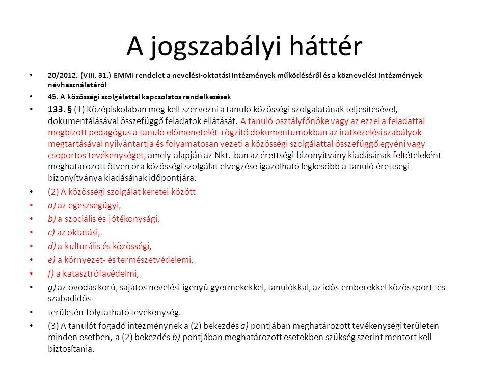 A jogszabályi háttér 20/2012. (VIII.
