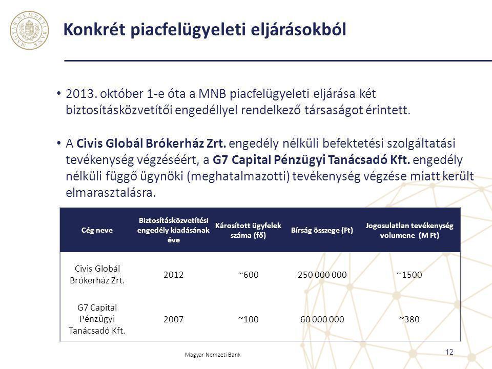 Konkrét piacfelügyeleti eljárásokból Cég neve Biztosításközvetítési engedély kiadásának éve Károsított ügyfelek száma (fő) Bírság összege (Ft) Jogosul