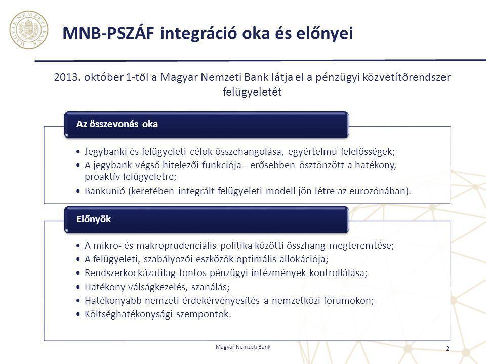 MNB-PSZÁF integráció oka és előnyei Jegybanki és felügyeleti célok összehangolása, egyértelmű felelősségek; A jegybank végső hitelezői funkciója - erő