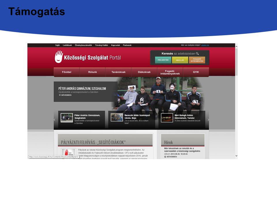 Támogatás www.kozossegi.ofi.hu SegédletGYIK Módszertani ajánlás