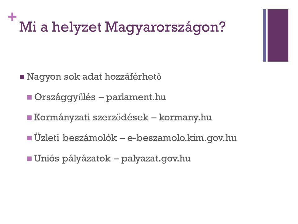 + Mi a helyzet Magyarországon.