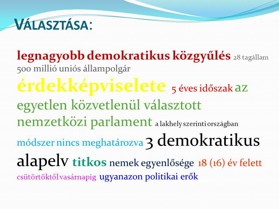 V ÁLASZTÁSA : legnagyobb demokratikus közgyűlés 28 tagállam 500 millió uniós állampolgár érdekképviselete 5 éves időszak az egyetlen közvetlenül választott nemzetközi parlament a lakhely szerinti országban módszer nincs meghatározva 3 demokratikus alapelv titkos nemek egyenlősége 18 (16) év felett csütörtöktől vasárnapig ugyanazon politikai erők