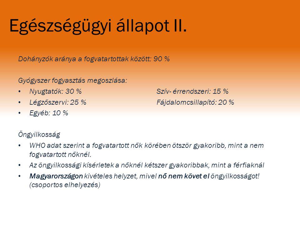 Egészségügyi állapot II. Dohányzók aránya a fogvatartottak között: 90 % Gyógyszer fogyasztás megoszlása: Nyugtatók: 30 %Szív- érrendszeri: 15 % Légzős