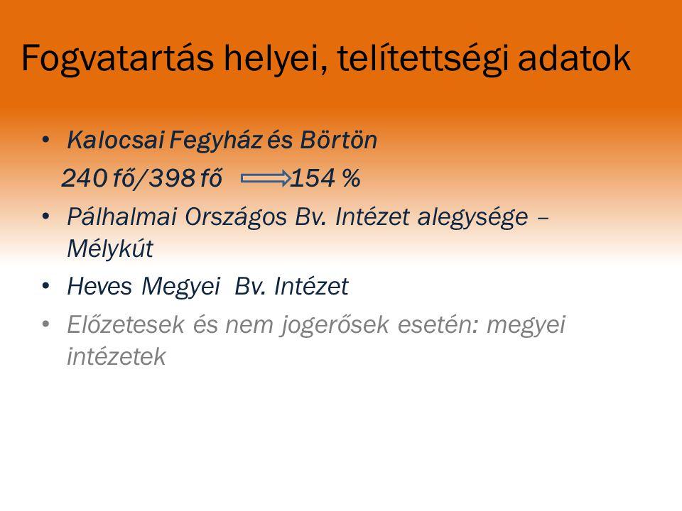 Fegyelmi, jutalmi helyzet Kényszerintézkedések Esetszámok 2013.11.06-tól A fogvatartottak által elkövetett fegyelemsértések: 70 Feddés (24), kiétkezés csökkentés (9), magánelzárás (24), megszüntetve (13) Jutalmak száma: 251 Dicséret (69), soron kívüli látogató fogadás (31), soron kívüli csomag (66), látogatási idő meghosszabbítása (30), tárgyjutalom (11), fenyítés nyilvántartásból törlése (34), kimaradás (3), rövid tartamú eltávozás (7) Kényszerintézkedések száma: 25