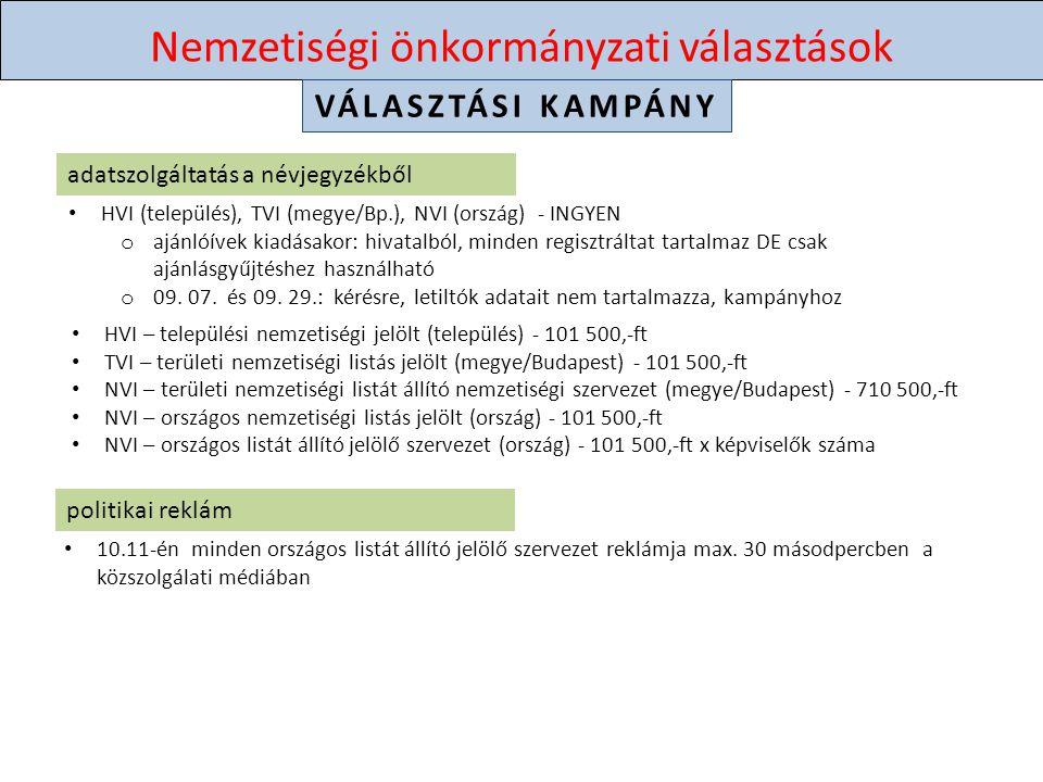 Nemzetiségi önkormányzati választások VÁLASZTÁSI KAMPÁNY HVI (település), TVI (megye/Bp.), NVI (ország) - INGYEN o ajánlóívek kiadásakor: hivatalból, minden regisztráltat tartalmaz DE csak ajánlásgyűjtéshez használható o 09.