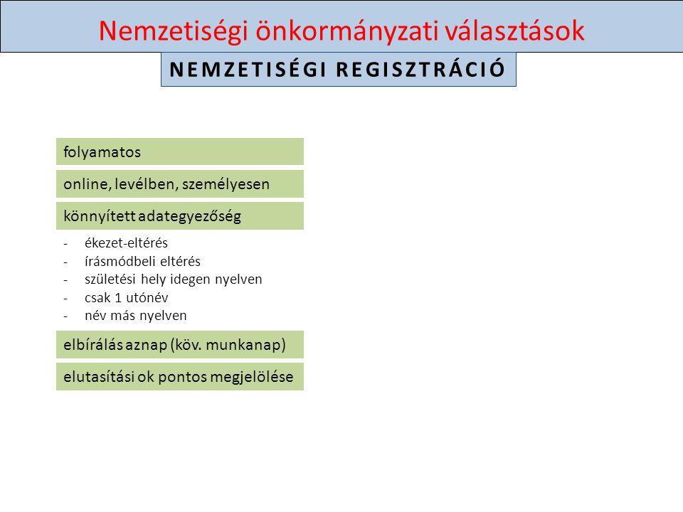 Nemzetiségi önkormányzati választások NEMZETISÉGI REGISZTRÁCIÓ folyamatos könnyített adategyezőség online, levélben, személyesen elutasítási ok pontos megjelölése elbírálás aznap (köv.