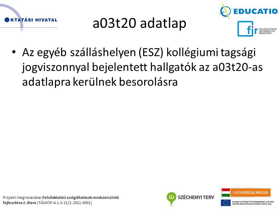 Projekt megnevezése: Felsőoktatási szolgáltatások rendszerszintű fejlesztése 2. ütem (TÁMOP-4.1.3-11/1-2011-0001) a03t20 adatlap Az egyéb szálláshelye