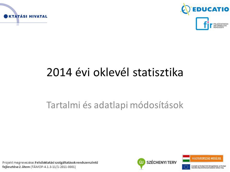 Projekt megnevezése: Felsőoktatási szolgáltatások rendszerszintű fejlesztése 2. ütem (TÁMOP-4.1.3-11/1-2011-0001) 2014 évi oklevél statisztika Tartalm