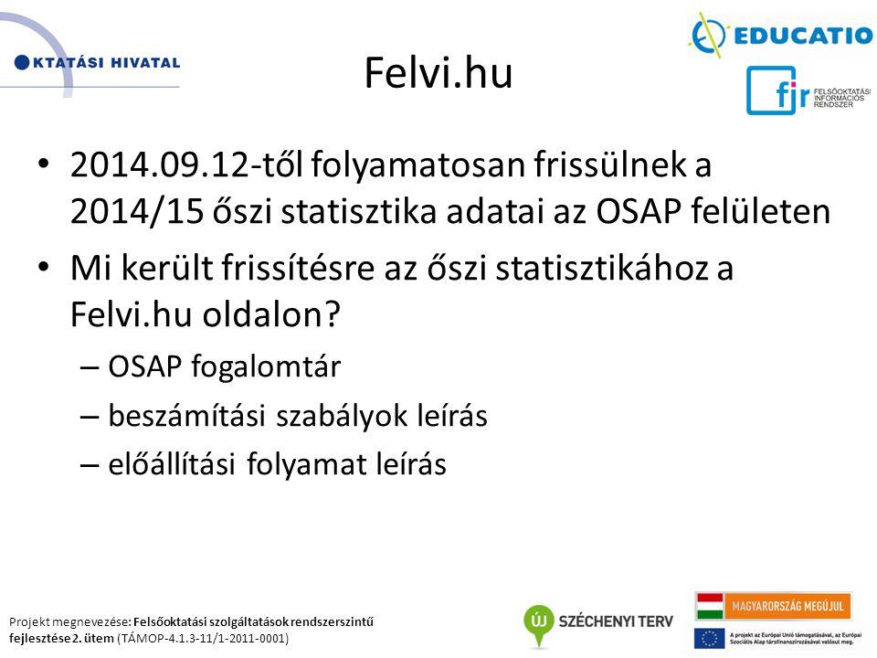 Projekt megnevezése: Felsőoktatási szolgáltatások rendszerszintű fejlesztése 2. ütem (TÁMOP-4.1.3-11/1-2011-0001) Felvi.hu 2014.09.12-től folyamatosan
